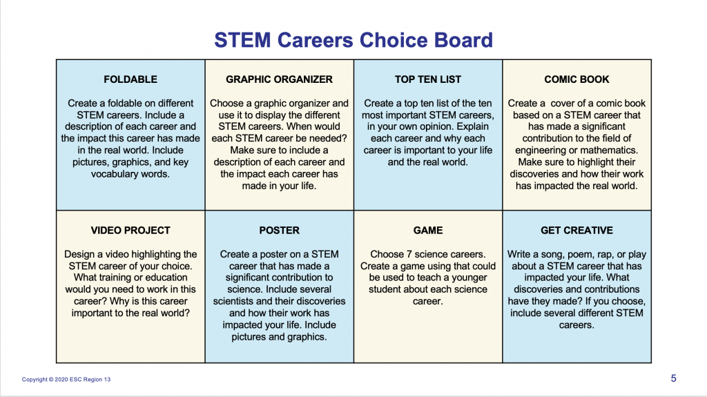 STEM Choice Boards Example