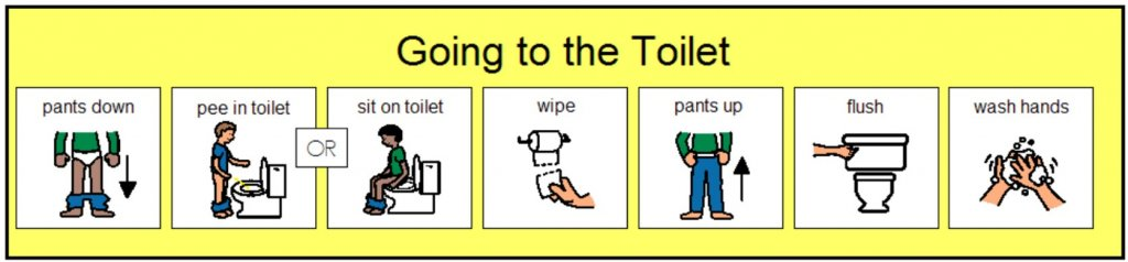 Classroom Setup during COVID-19 - Toilet Routines