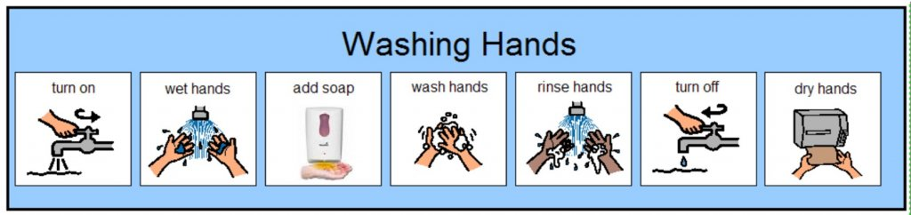 Classroom Setup During COVID-19: Washing Hands Visual Routines